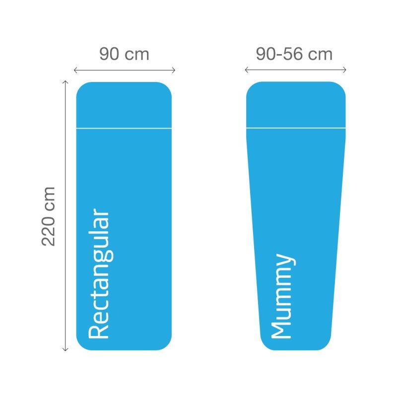 Cotton sleeping bag liner comparison